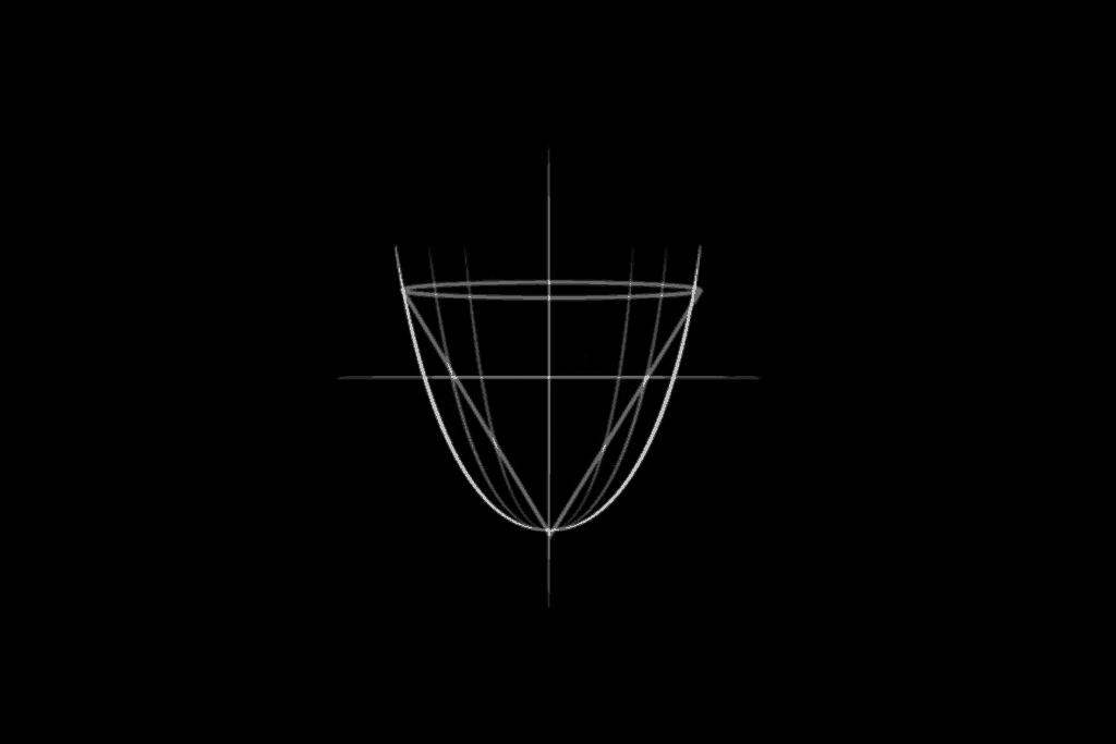 v60's shape